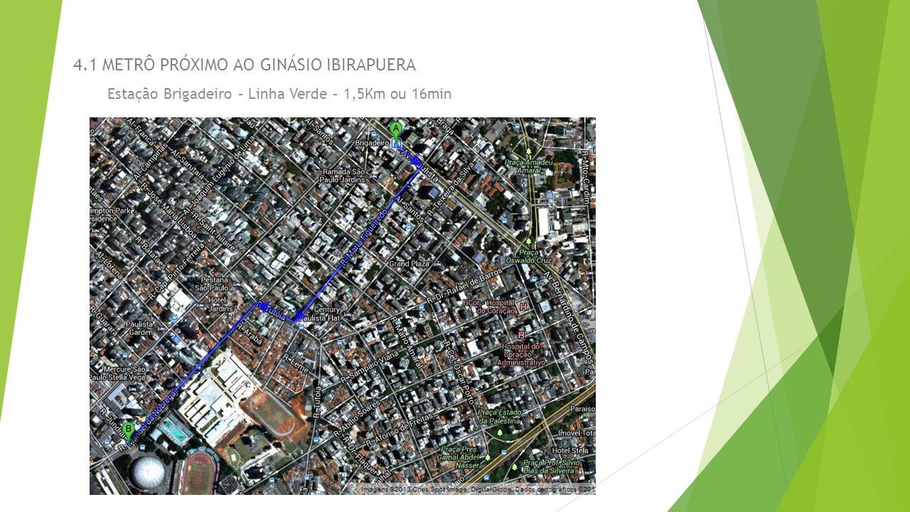 4.1 METRÔ PRÓXIMO AO GINÁSIO IBIRAPUERA Estação Brigadeiro – Linha Verde – 1,5Km ou 16min