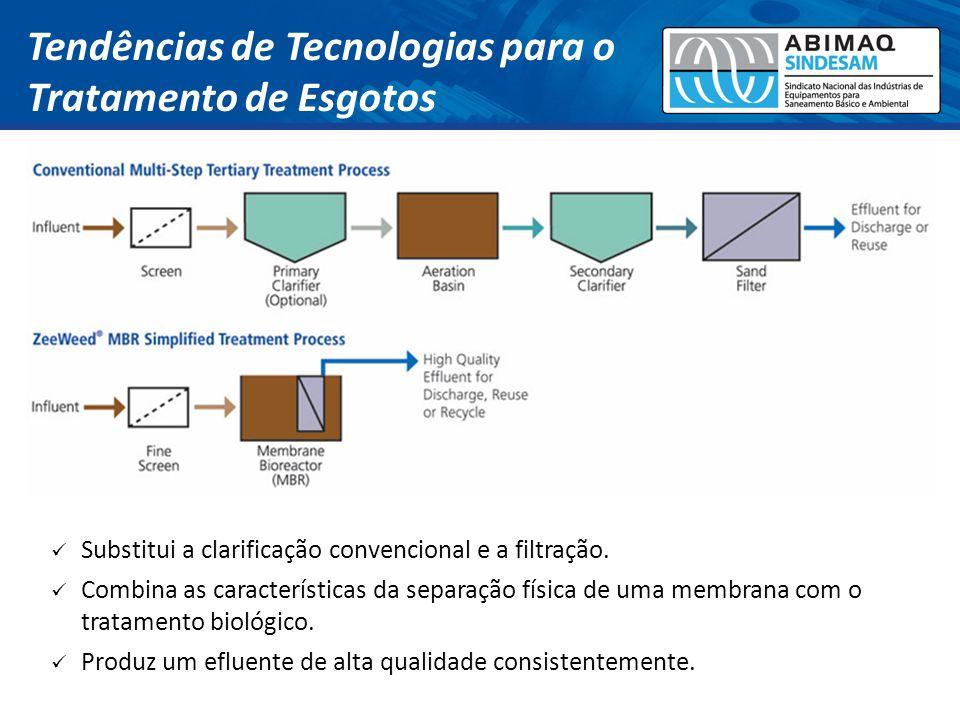 Tendências de Tecnologias para o Tratamento de Esgotos Substitui a clarificação convencional e a filtração. Combina as características da separação fí