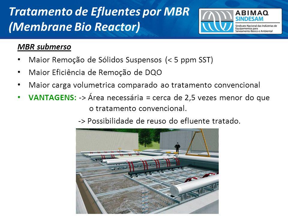 MBR submerso Maior Remoção de Sólidos Suspensos (< 5 ppm SST) Maior Eficiência de Remoção de DQO Maior carga volumetrica comparado ao tratamento conve