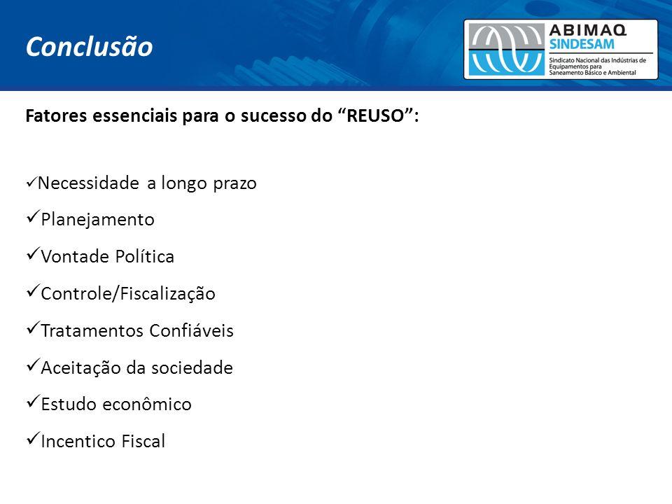 Fatores essenciais para o sucesso do REUSO: Necessidade a longo prazo Planejamento Vontade Política Controle/Fiscalização Tratamentos Confiáveis Aceit