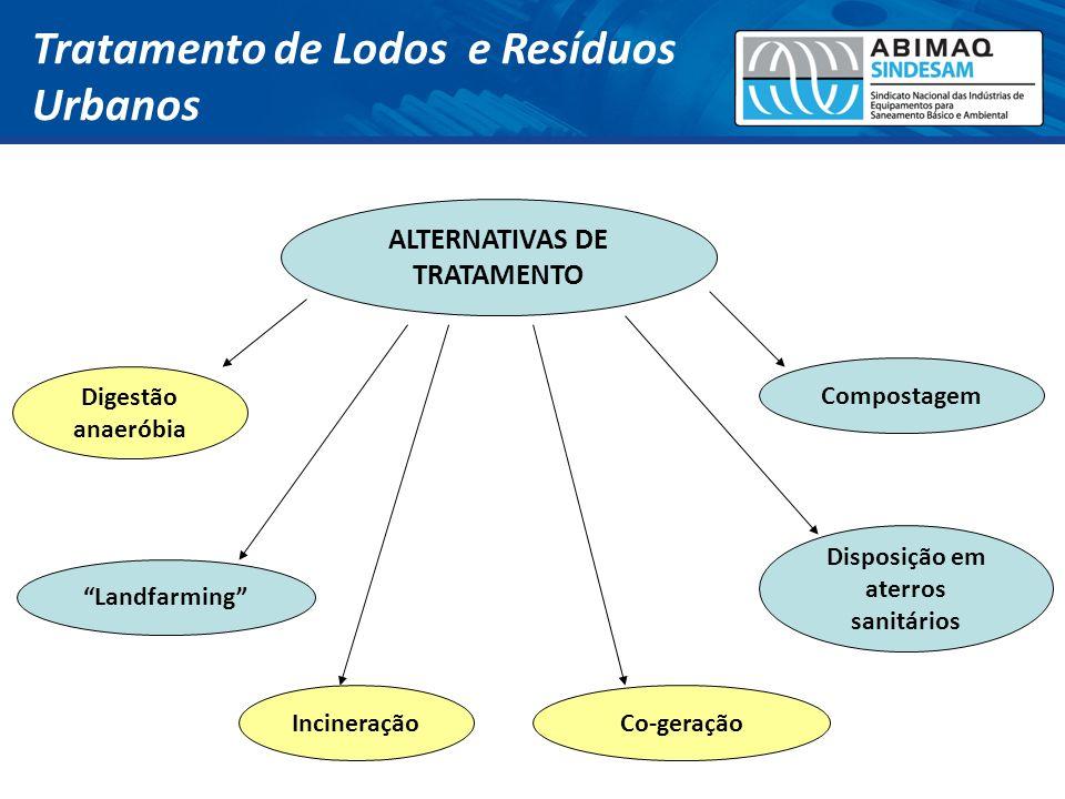 Digestão anaeróbia Landfarming Incineração Compostagem Disposição em aterros sanitários ALTERNATIVAS DE TRATAMENTO Co-geração Tratamento de Lodos e Re