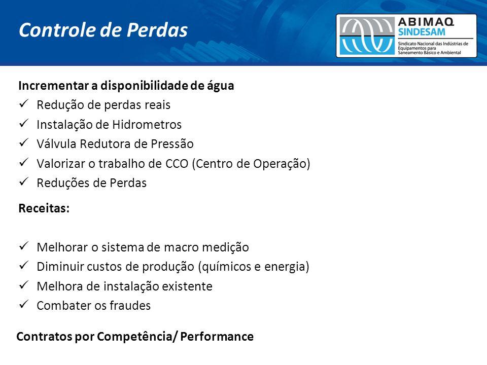 Incrementar a disponibilidade de água Redução de perdas reais Instalação de Hidrometros Válvula Redutora de Pressão Valorizar o trabalho de CCO (Centr