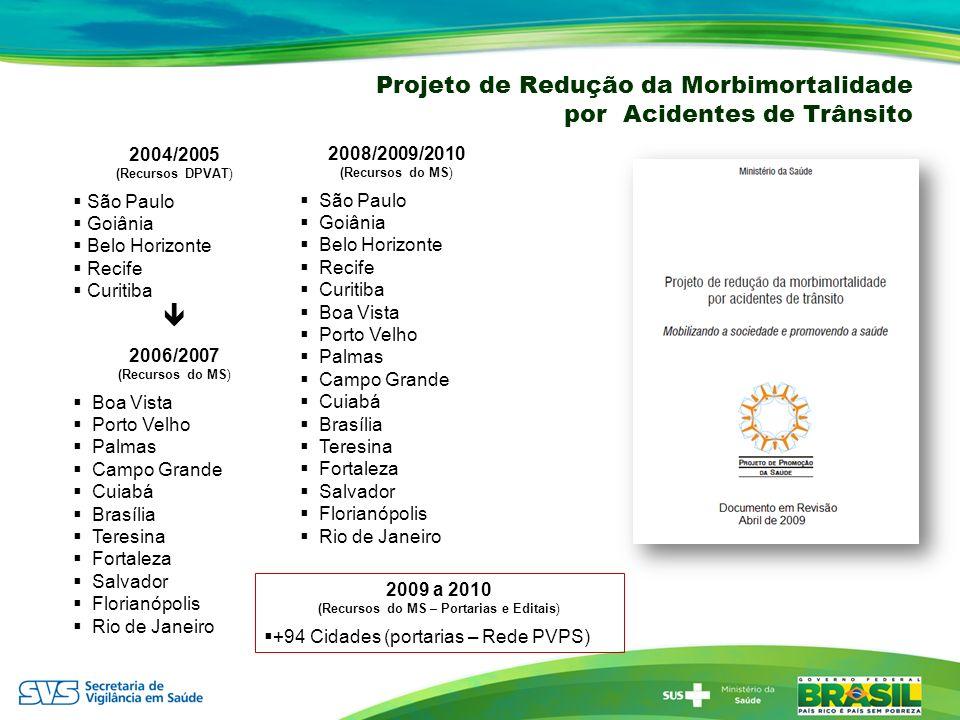 Projeto de Redução da Morbimortalidade por Acidentes de Trânsito 2004/2005 (Recursos DPVAT) São Paulo Goiânia Belo Horizonte Recife Curitiba 2006/2007