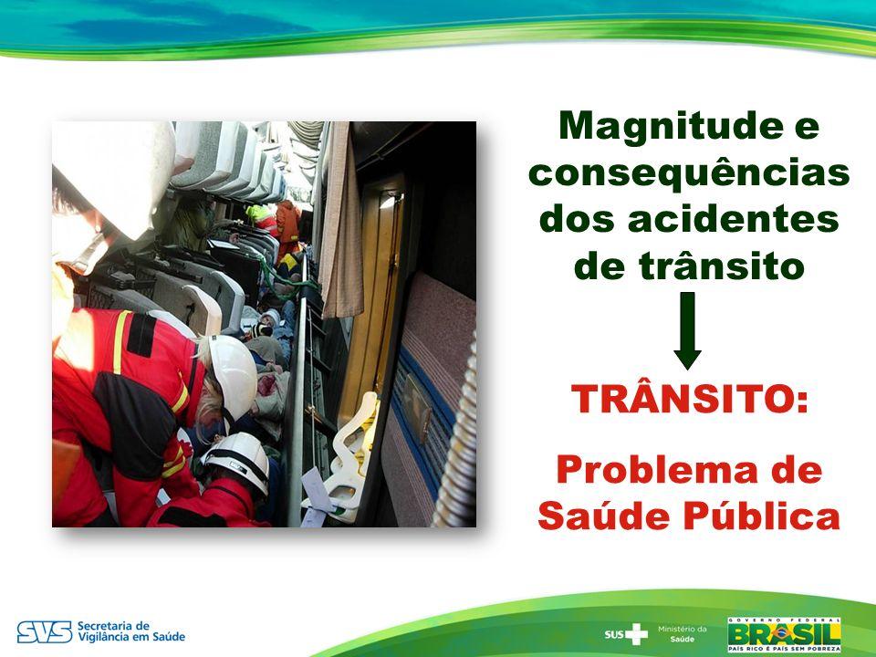 2004: RELATÓRIO MUNDIAL SOBRE PREVENÇÃO DE LESÕES NO TRÂNSITO NO RELATÓRIO, AS BASES DAS PREOCUPAÇÕES DA OMS: – Estimativas de 1,2 milhão de mortos e 50 milhões de feridos/ano no trânsito no mundo; – Acidentes: 3ª causa de mortes na faixa de 30-44 anos; 2ª na faixa de 5-14 e 1ª na faixa de 15-29; – Custos entre 1-2% dos PIBs (TRL-UK: custo global US$ 518 bi/ano); – Relação como aumento dos índices de motorização dos países em desenvolvimento (com mais desigualdades, limitações infraestruturais e institucionais).