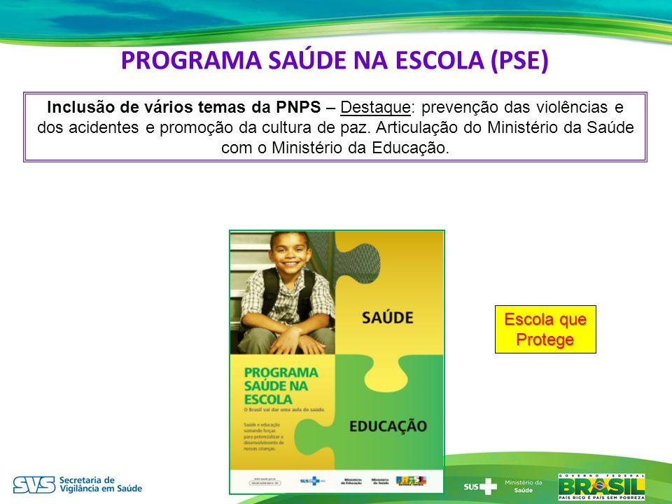 Inclusão de vários temas da PNPS – Destaque: prevenção das violências e dos acidentes e promoção da cultura de paz. Articulação do Ministério da Saúde