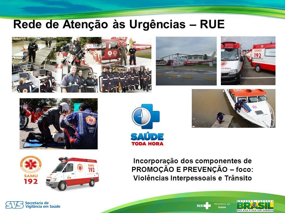 Rede de Atenção às Urgências – RUE Incorporação dos componentes de PROMOÇÃO E PREVENÇÃO – foco: Violências Interpessoais e Trânsito
