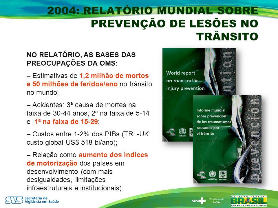 2004: RELATÓRIO MUNDIAL SOBRE PREVENÇÃO DE LESÕES NO TRÂNSITO NO RELATÓRIO, AS BASES DAS PREOCUPAÇÕES DA OMS: – Estimativas de 1,2 milhão de mortos e