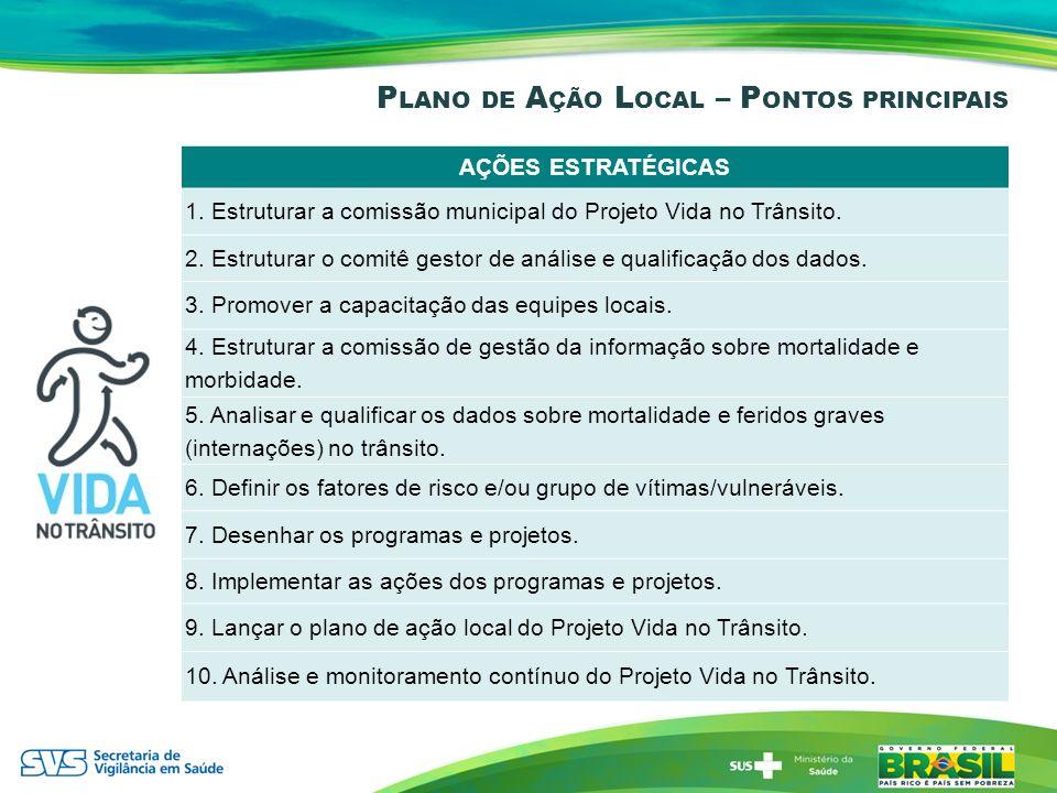 P LANO DE A ÇÃO L OCAL – P ONTOS PRINCIPAIS AÇÕES ESTRATÉGICAS 1. Estruturar a comissão municipal do Projeto Vida no Trânsito. 2. Estruturar o comitê