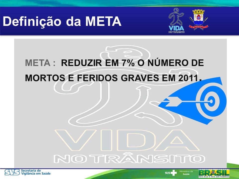 Definição da META META : REDUZIR EM 7% O NÚMERO DE MORTOS E FERIDOS GRAVES EM 2011.