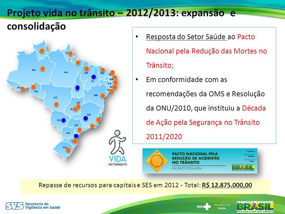 Repasse de recursos para capitais e SES em 2012 - Total: R$ 12.875.000,00 Resposta do Setor Saúde ao Pacto Nacional pela Redução das Mortes no Trânsit