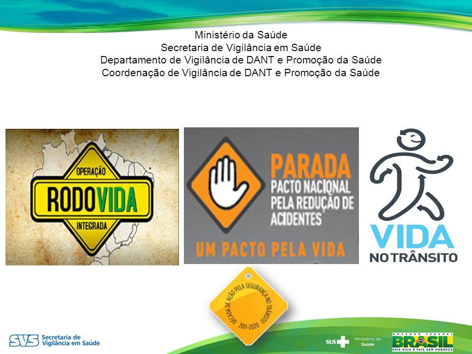 Ministério da Saúde Secretaria de Vigilância em Saúde Departamento de Vigilância de DANT e Promoção da Saúde Coordenação de Vigilância de DANT e Promo