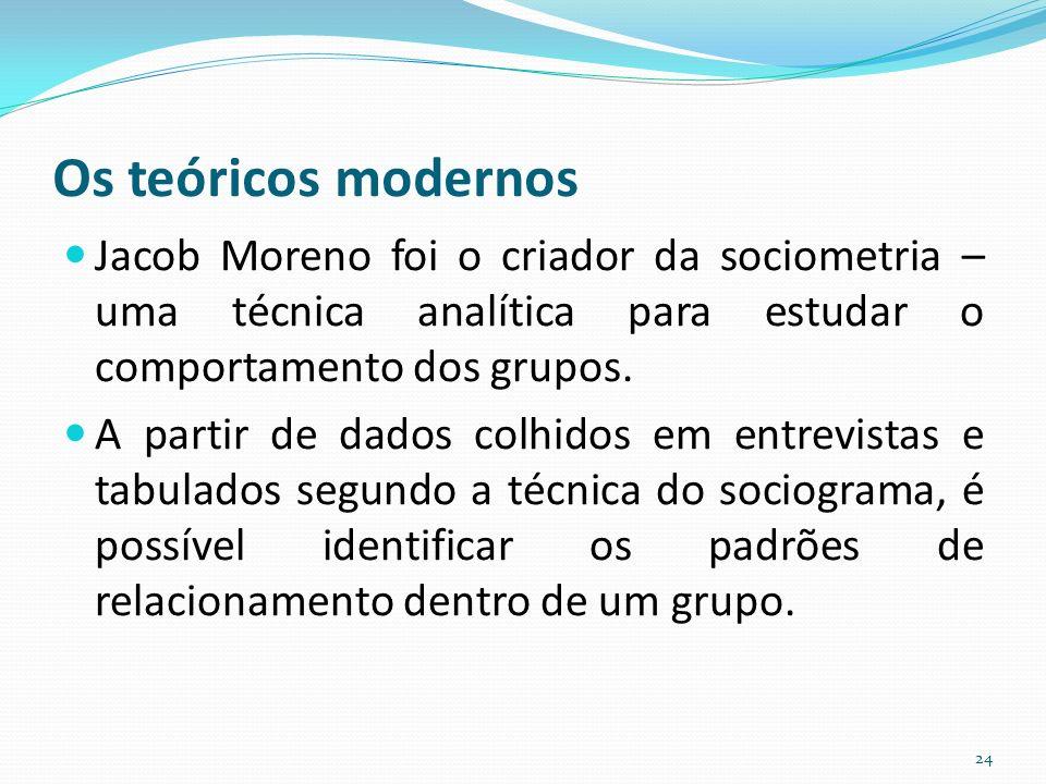 Os teóricos modernos Jacob Moreno foi o criador da sociometria – uma técnica analítica para estudar o comportamento dos grupos.