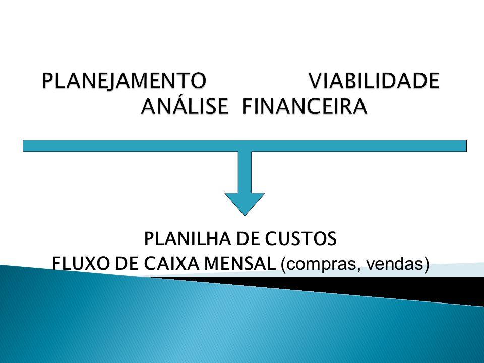 Proporção do Rebanho Suplementado – Variação de resultados No.