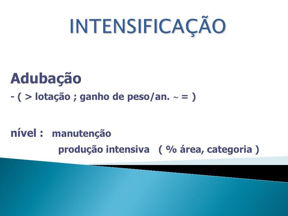 Adubação - ( > lotação ; ganho de peso/an. = ) nível : manutenção produção intensiva ( % área, categoria )