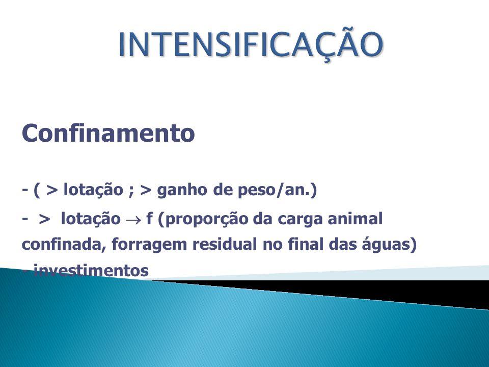 Confinamento - ( > lotação ; > ganho de peso/an.) - > lotação f (proporção da carga animal confinada, forragem residual no final das águas) - investim