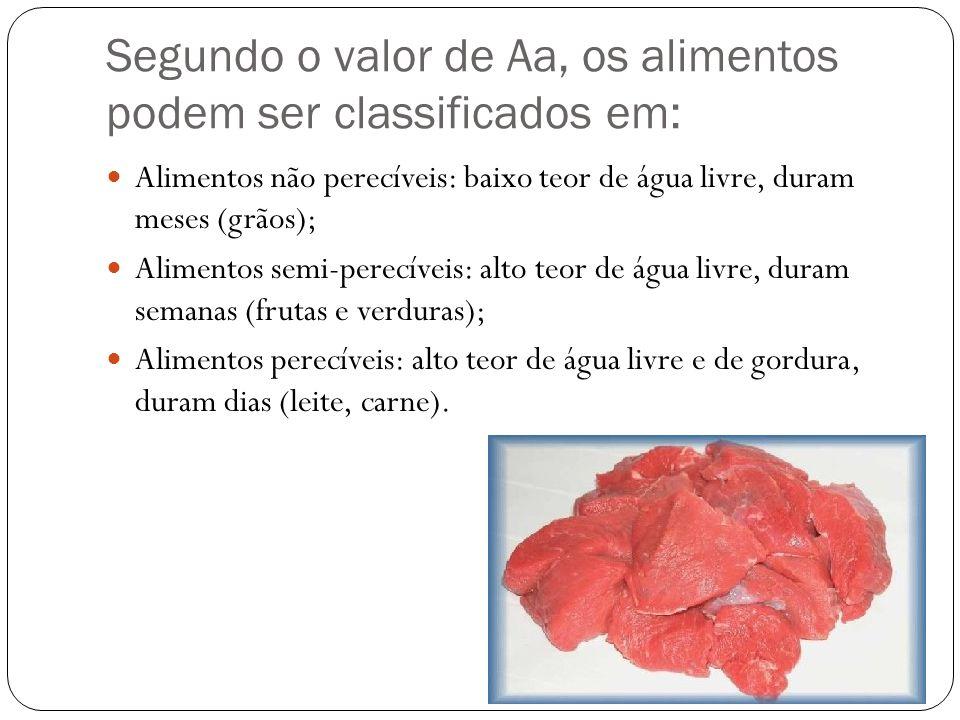 Segundo o valor de Aa, os alimentos podem ser classificados em: Alimentos não perecíveis: baixo teor de água livre, duram meses (grãos); Alimentos sem