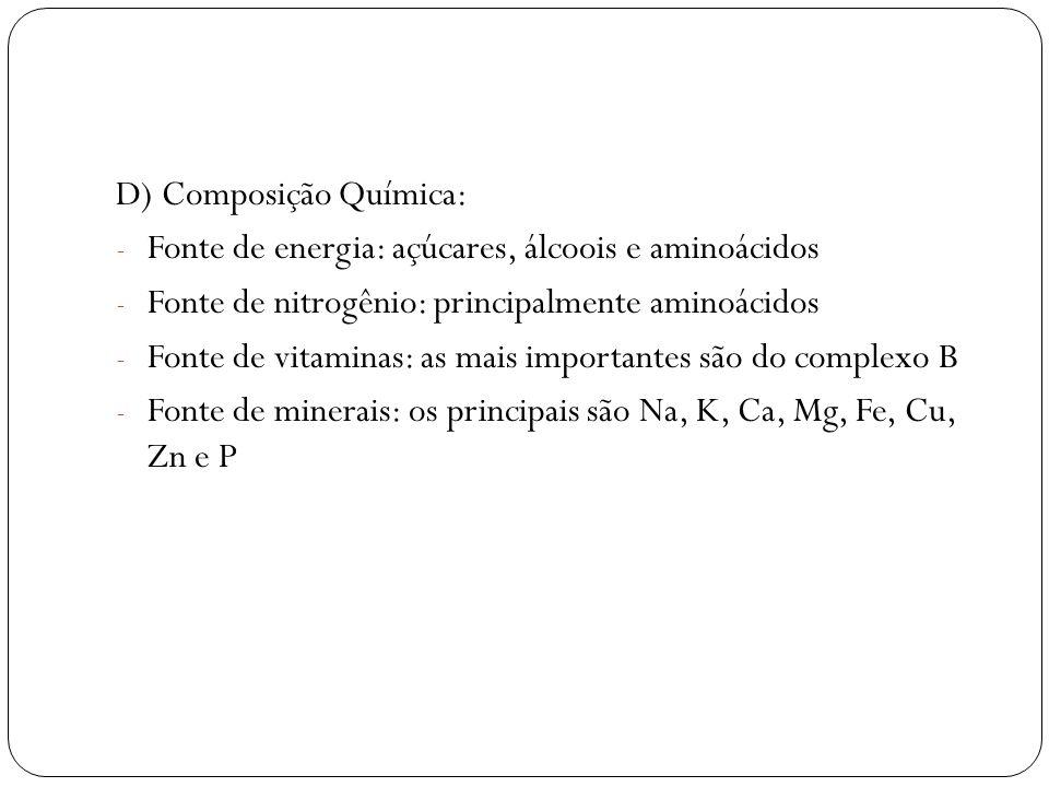 D) Composição Química: - Fonte de energia: açúcares, álcoois e aminoácidos - Fonte de nitrogênio: principalmente aminoácidos - Fonte de vitaminas: as