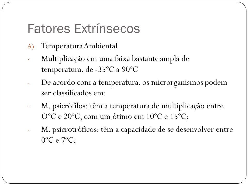 Fatores Extrínsecos A) Temperatura Ambiental - Multiplicação em uma faixa bastante ampla de temperatura, de -35ºC a 90ºC - De acordo com a temperatura
