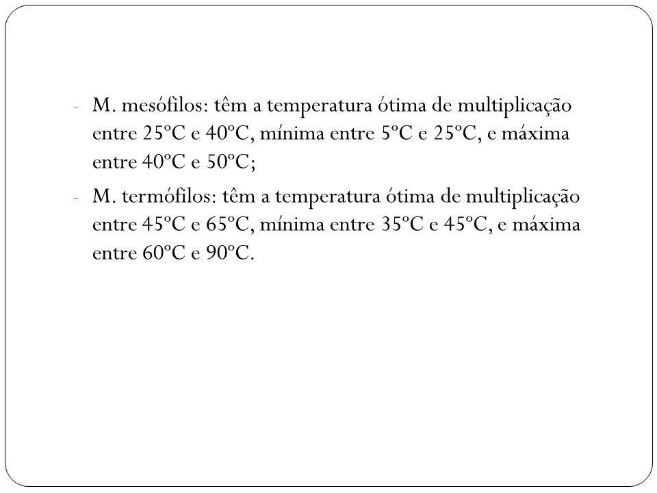 - M. mesófilos: têm a temperatura ótima de multiplicação entre 25ºC e 40ºC, mínima entre 5ºC e 25ºC, e máxima entre 40ºC e 50ºC; - M. termófilos: têm