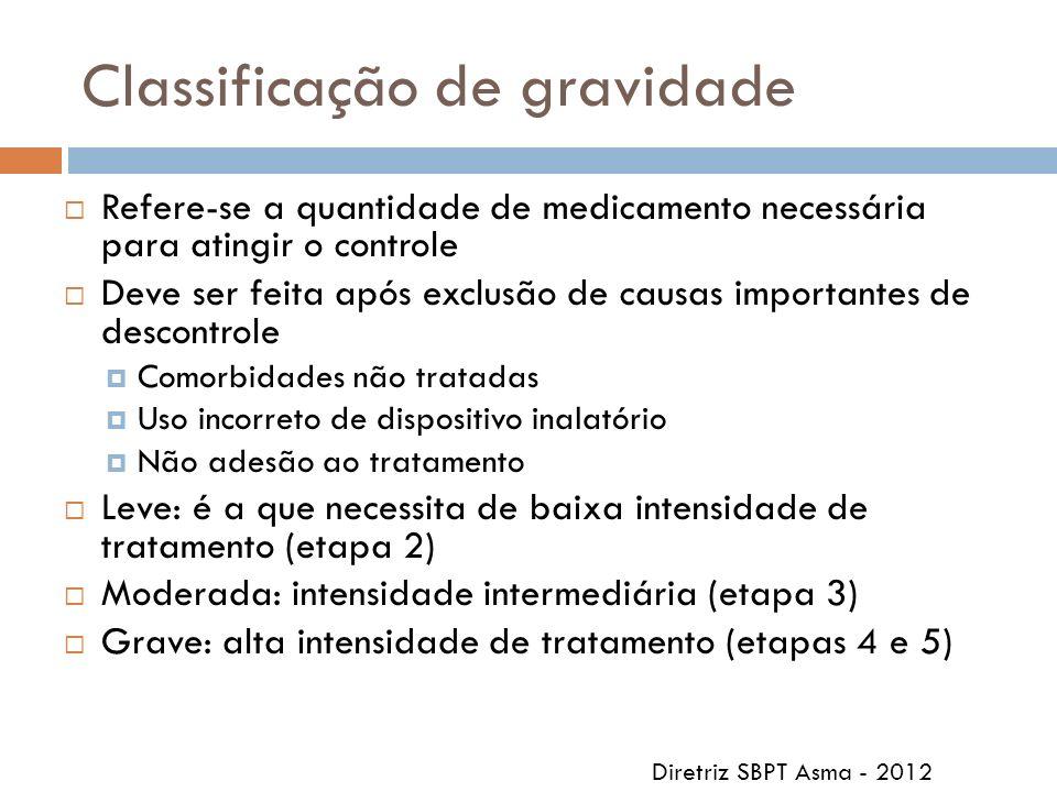 Classificação de gravidade Refere-se a quantidade de medicamento necessária para atingir o controle Deve ser feita após exclusão de causas importantes