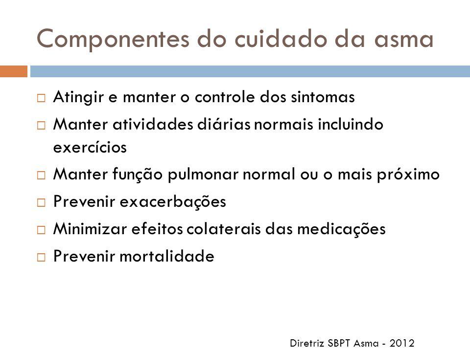 Componentes do cuidado da asma Atingir e manter o controle dos sintomas Manter atividades diárias normais incluindo exercícios Manter função pulmonar