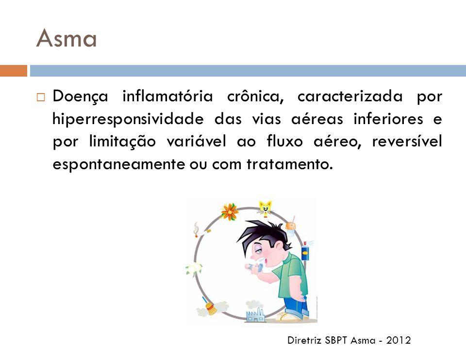 Asma Doença inflamatória crônica, caracterizada por hiperresponsividade das vias aéreas inferiores e por limitação variável ao fluxo aéreo, reversível