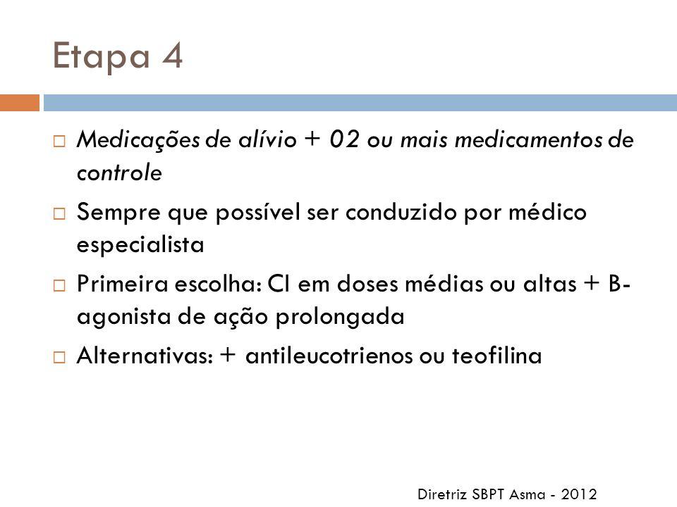 Etapa 4 Medicações de alívio + 02 ou mais medicamentos de controle Sempre que possível ser conduzido por médico especialista Primeira escolha: CI em d