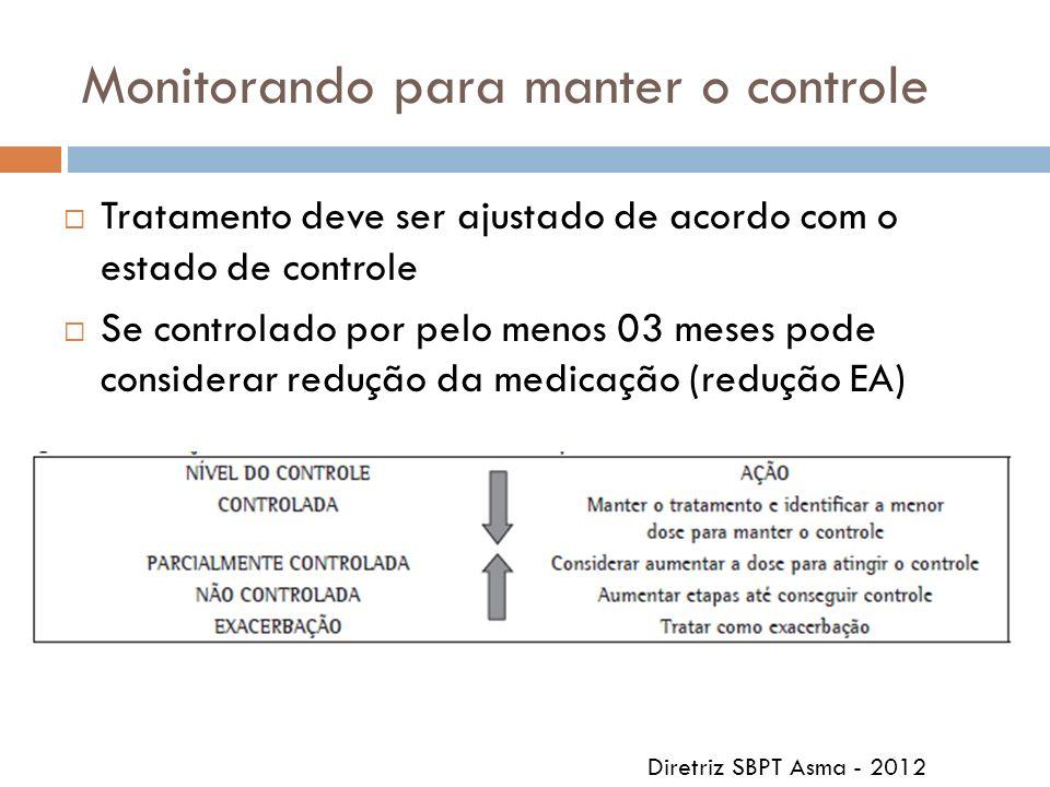 Monitorando para manter o controle Tratamento deve ser ajustado de acordo com o estado de controle Se controlado por pelo menos 03 meses pode consider