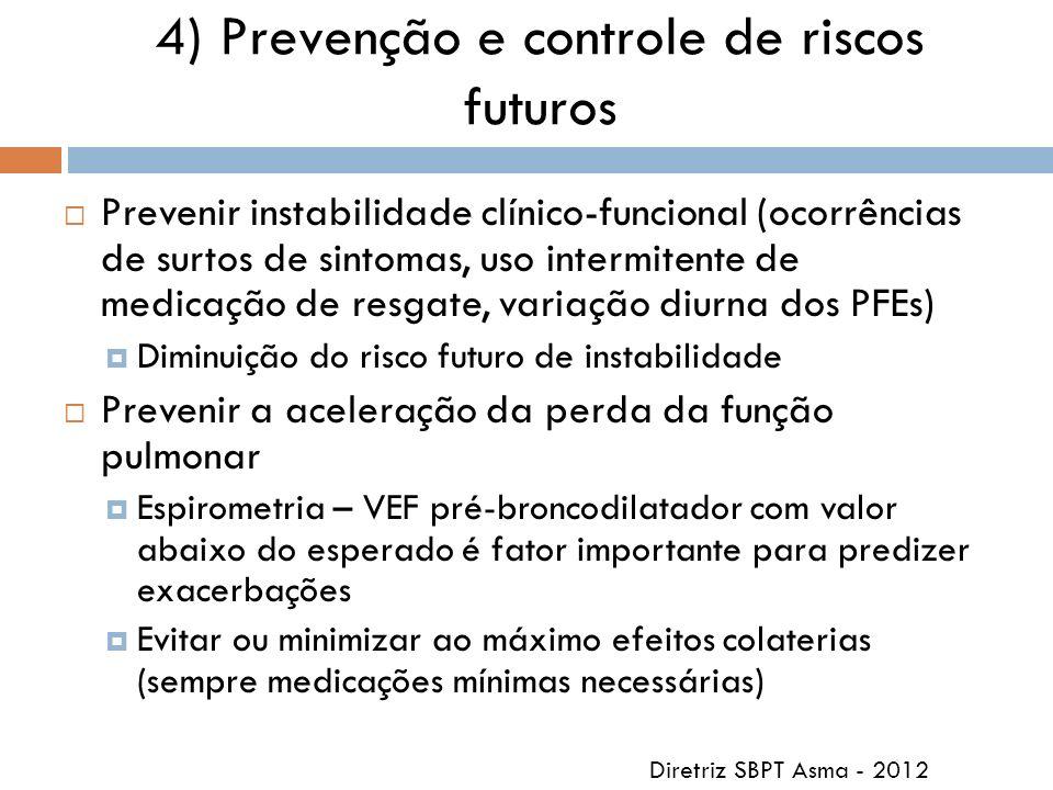 4) Prevenção e controle de riscos futuros Prevenir instabilidade clínico-funcional (ocorrências de surtos de sintomas, uso intermitente de medicação d