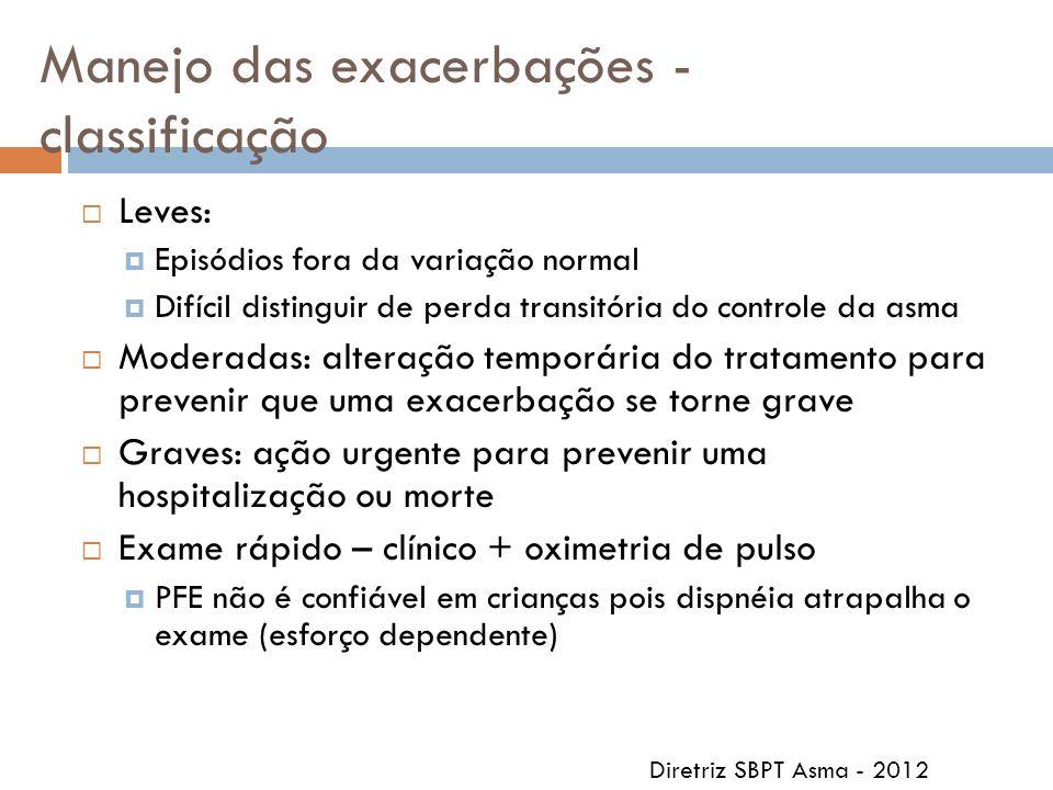 Manejo das exacerbações - classificação Leves: Episódios fora da variação normal Difícil distinguir de perda transitória do controle da asma Moderadas