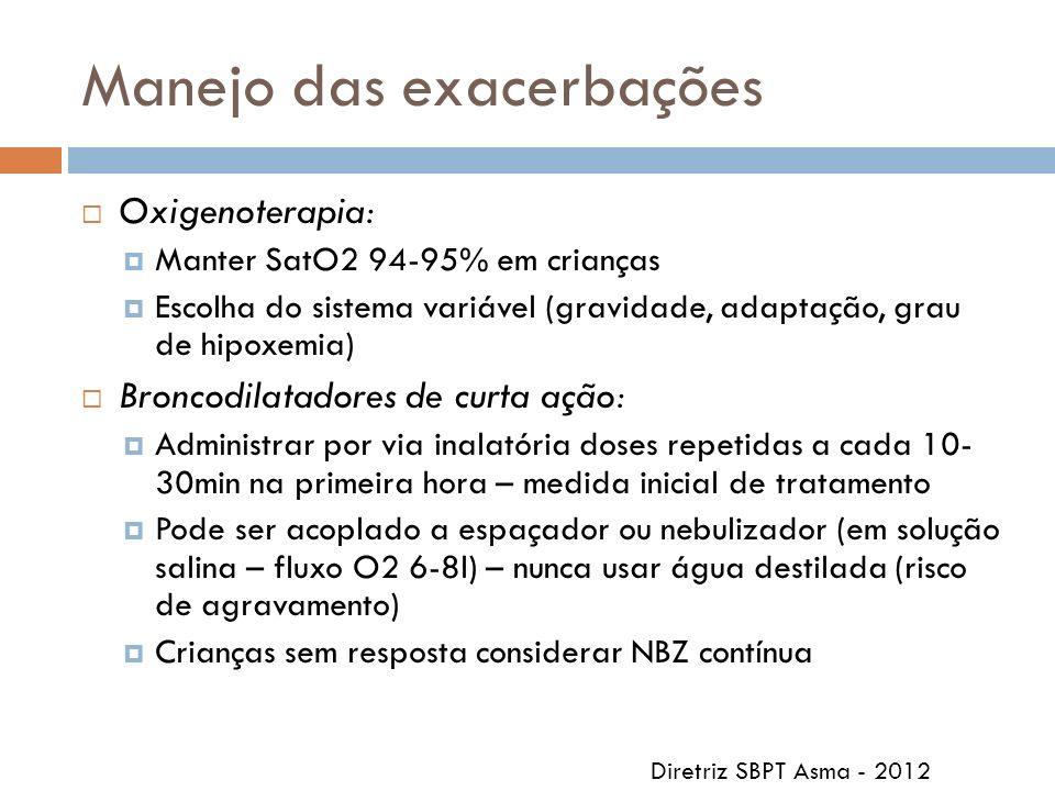 Manejo das exacerbações Oxigenoterapia: Manter SatO2 94-95% em crianças Escolha do sistema variável (gravidade, adaptação, grau de hipoxemia) Broncodi