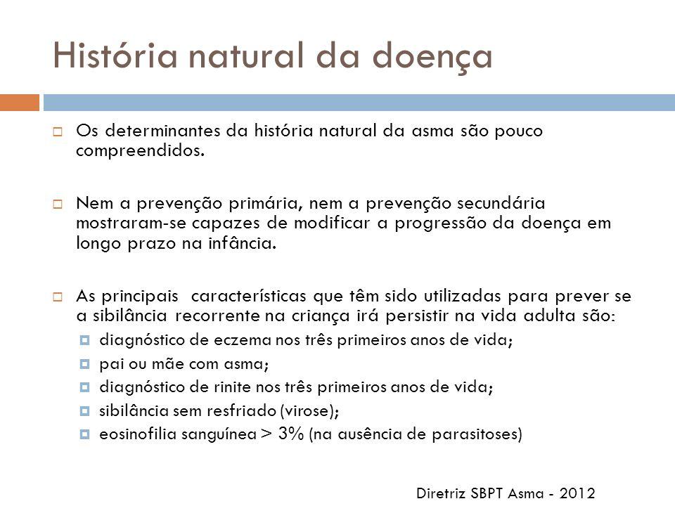 História natural da doença Os determinantes da história natural da asma são pouco compreendidos. Nem a prevenção primária, nem a prevenção secundária