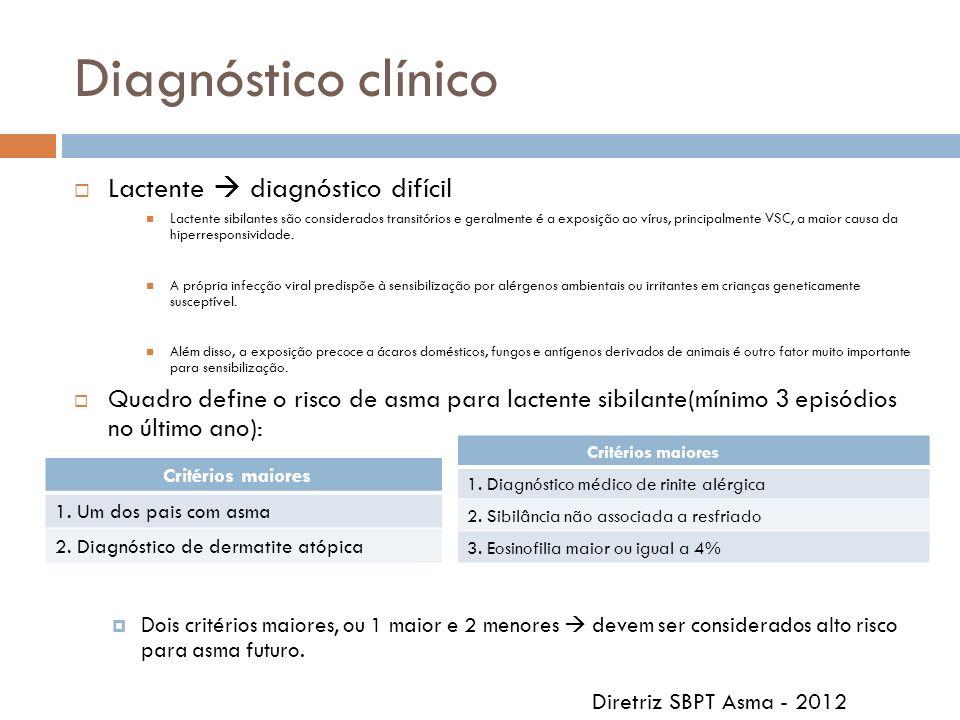 Diagnóstico clínico Lactente diagnóstico difícil Lactente sibilantes são considerados transitórios e geralmente é a exposição ao vírus, principalmente