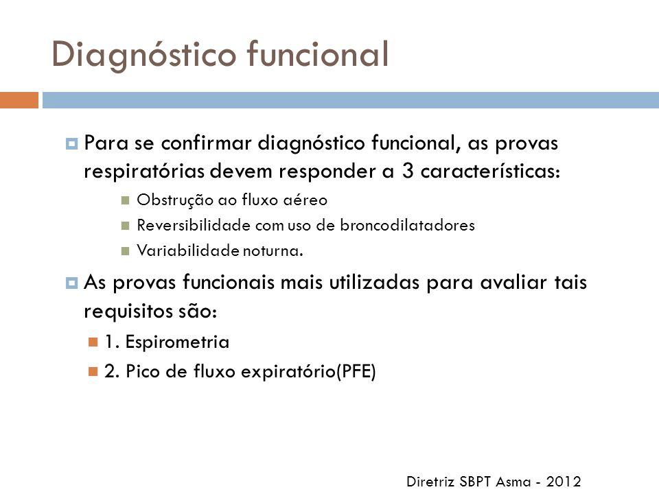 Diagnóstico funcional Para se confirmar diagnóstico funcional, as provas respiratórias devem responder a 3 características: Obstrução ao fluxo aéreo R