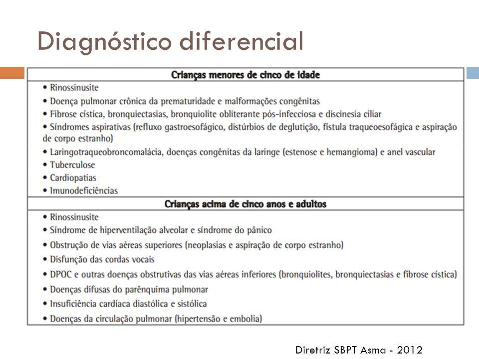 Diagnóstico diferencial Diretriz SBPT Asma - 2012