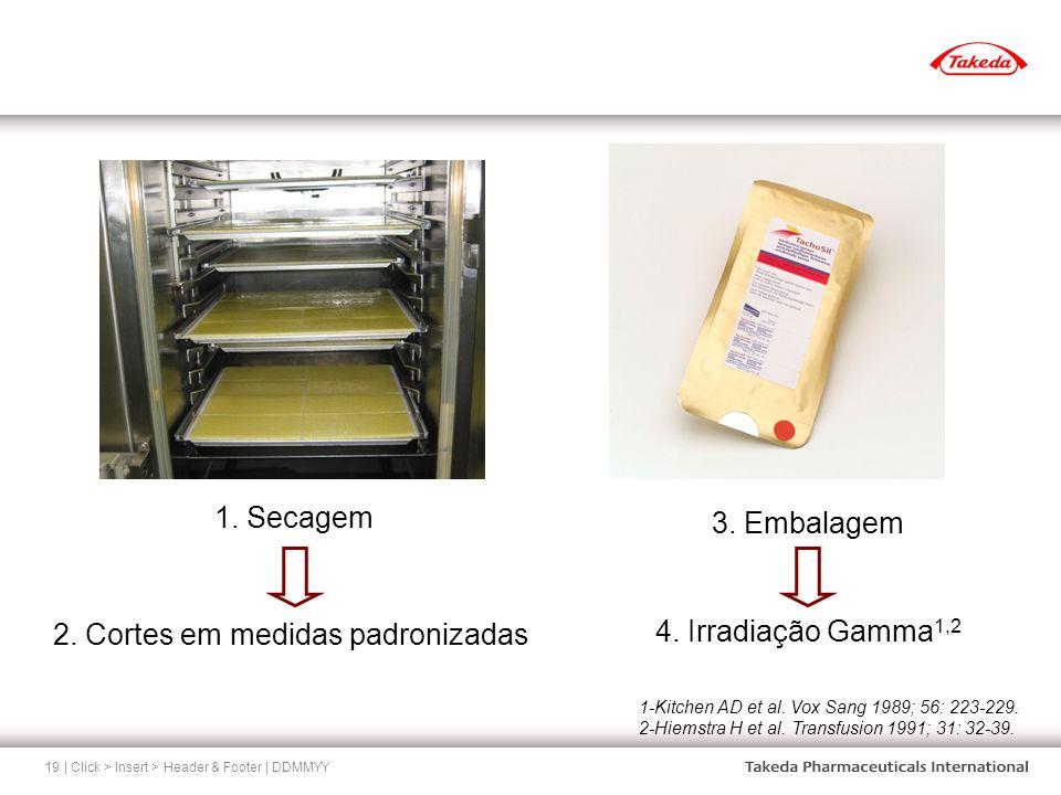 | Click > Insert > Header & Footer | DDMMYY19 1. Secagem 2. Cortes em medidas padronizadas 3. Embalagem 4. Irradiação Gamma 1,2 1-Kitchen AD et al. Vo