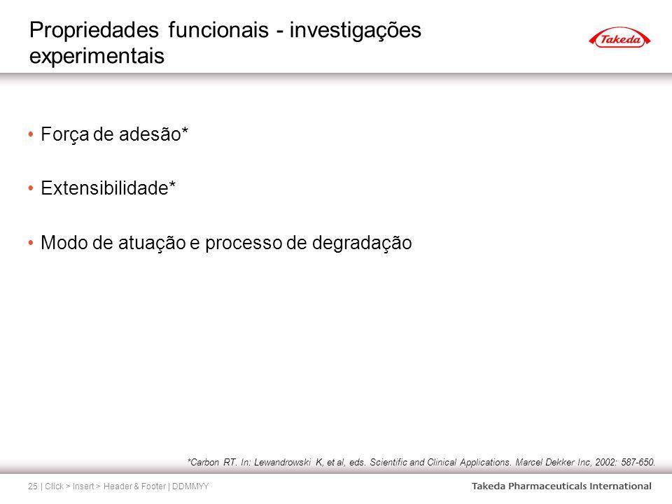 Propriedades funcionais - investigações experimentais | Click > Insert > Header & Footer | DDMMYY25 Força de adesão* Extensibilidade* Modo de atuação