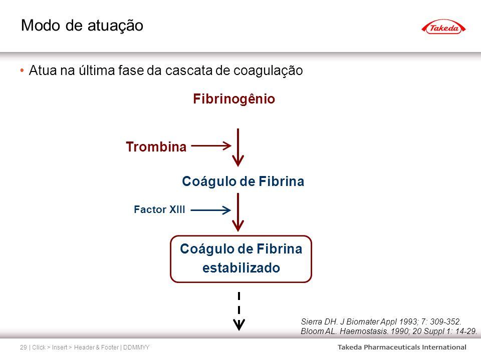 Modo de atuação | Click > Insert > Header & Footer | DDMMYY29 Atua na última fase da cascata de coagulação Fibrinogênio Coágulo de Fibrina Trombina Co
