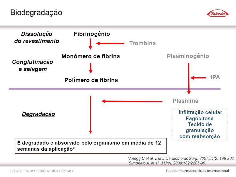 Biodegradação | Click > Insert > Header & Footer | DDMMYY30 Fibrinogênio Trombina Monómero de fibrina Polímero de fibrina Dissolução do revestimento C
