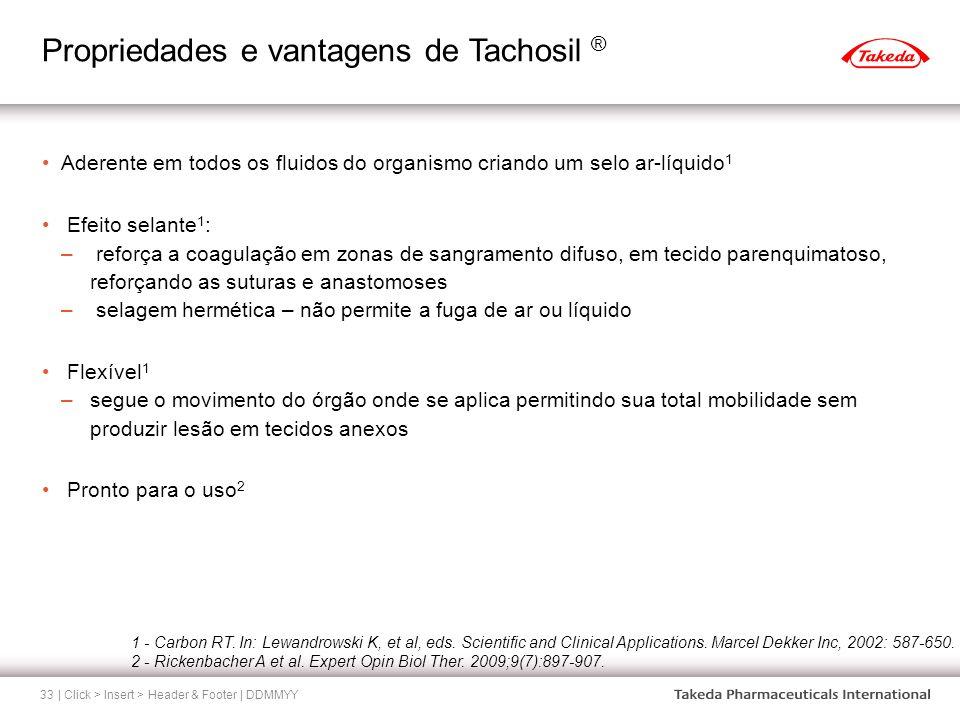 Propriedades e vantagens de Tachosil ® | Click > Insert > Header & Footer | DDMMYY33 Aderente em todos os fluidos do organismo criando um selo ar-líqu