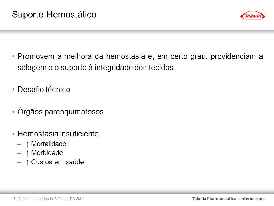 Suporte Hemostático | Click > Insert > Header & Footer | DDMMYY5 Promovem a melhora da hemostasia e, em certo grau, providenciam a selagem e o suporte