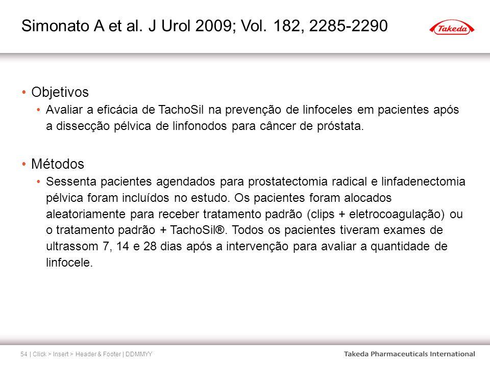 Simonato A et al. J Urol 2009; Vol. 182, 2285-2290 | Click > Insert > Header & Footer | DDMMYY54 Objetivos Avaliar a eficácia de TachoSil na prevenção