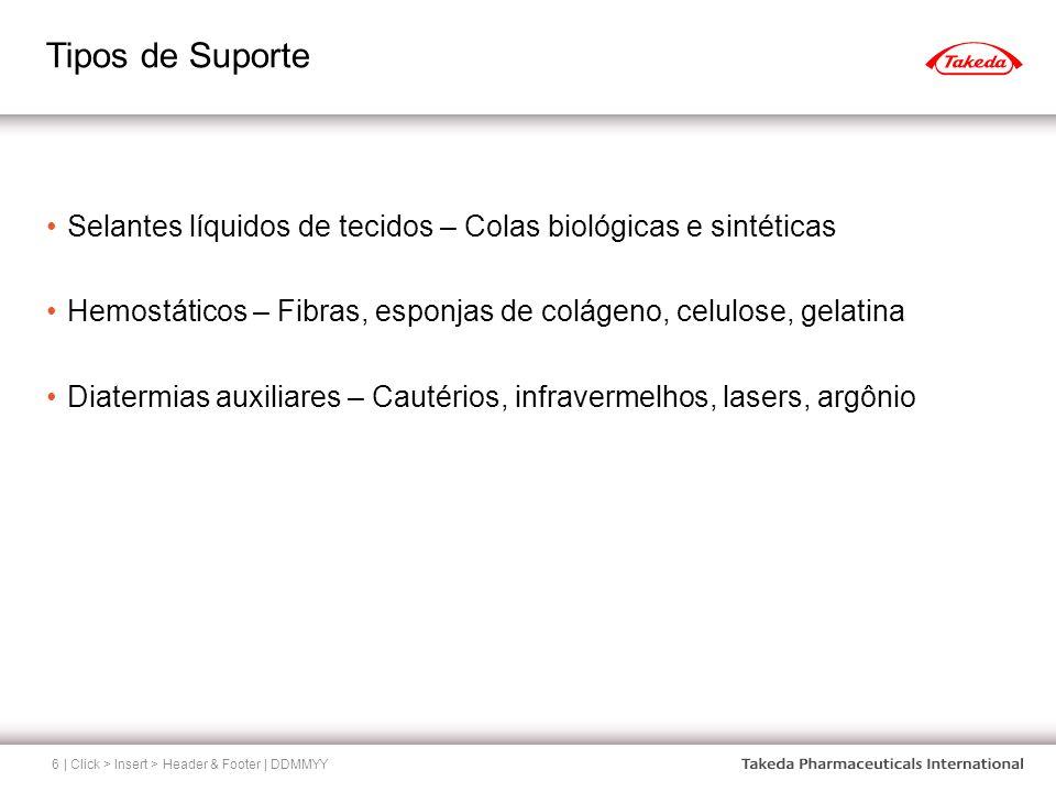 Tipos de Suporte | Click > Insert > Header & Footer | DDMMYY6 Selantes líquidos de tecidos – Colas biológicas e sintéticas Hemostáticos – Fibras, espo