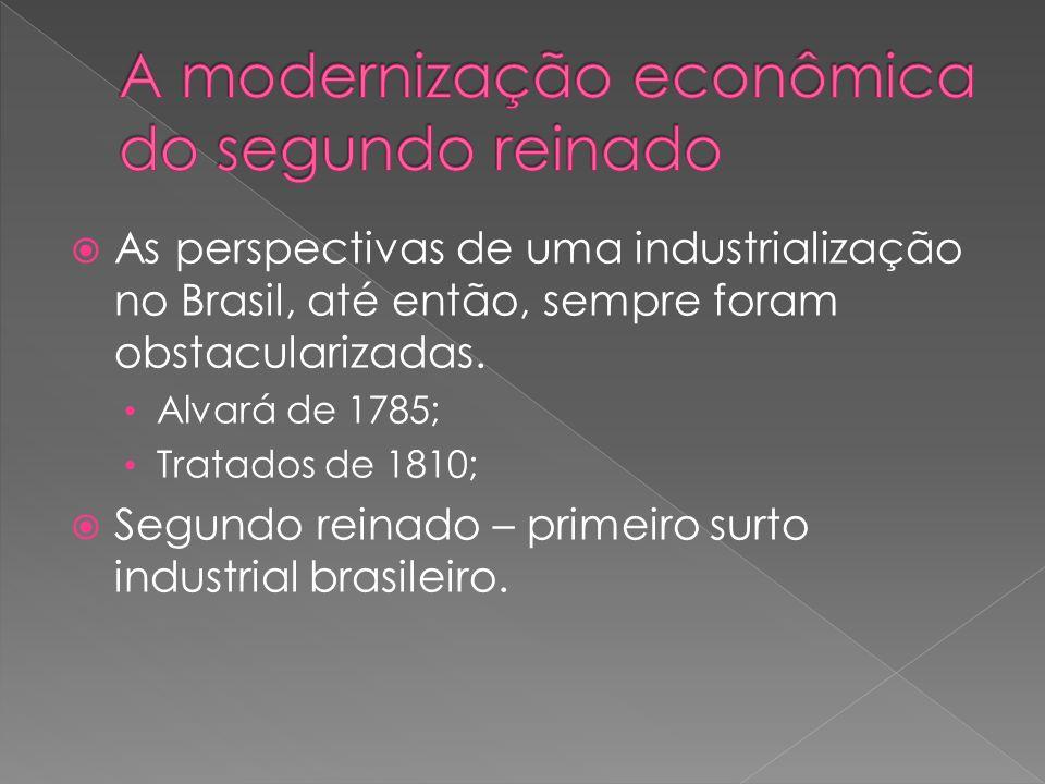 As perspectivas de uma industrialização no Brasil, até então, sempre foram obstacularizadas. Alvará de 1785; Tratados de 1810; Segundo reinado – prime