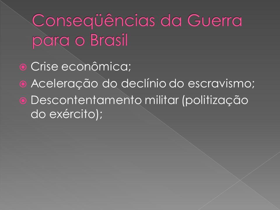 Crise econômica; Aceleração do declínio do escravismo; Descontentamento militar (politização do exército);