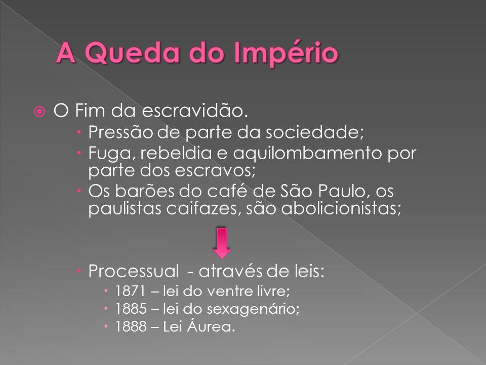 O Fim da escravidão. Pressão de parte da sociedade; Fuga, rebeldia e aquilombamento por parte dos escravos; Os barões do café de São Paulo, os paulist