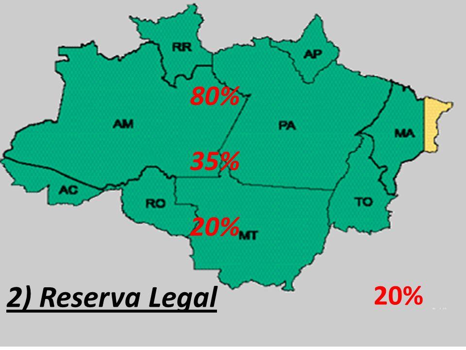 20% 35% 2) Reserva Legal 20% 80% 35% 20%