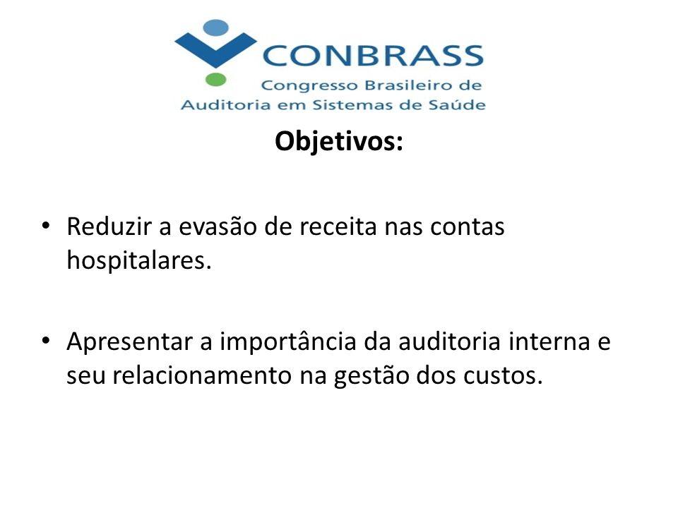 Objetivos: Reduzir a evasão de receita nas contas hospitalares. Apresentar a importância da auditoria interna e seu relacionamento na gestão dos custo