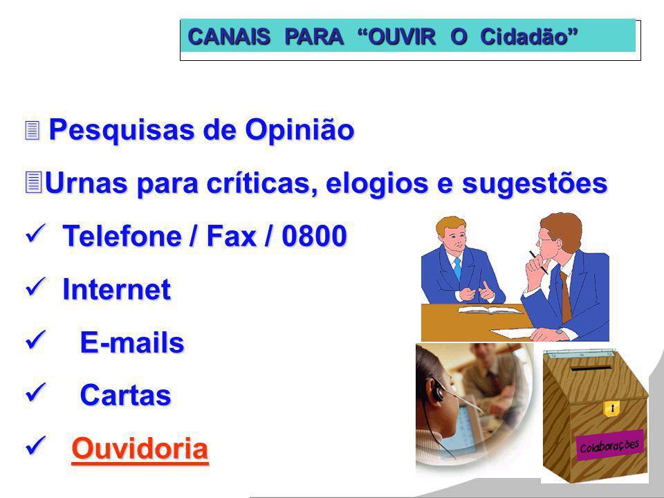 3 Pesquisas de Opinião 3Urnas para críticas, elogios e sugestões Telefone / Fax / 0800 Telefone / Fax / 0800 Internet Internet E-mails E-mails Cartas