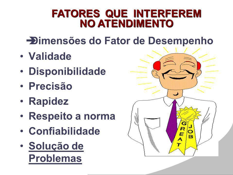 Validade Disponibilidade Precisão Rapidez Respeito a norma Confiabilidade Solução de Problemas èDimensões do Fator de Desempenho FATORES QUE INTERFERE